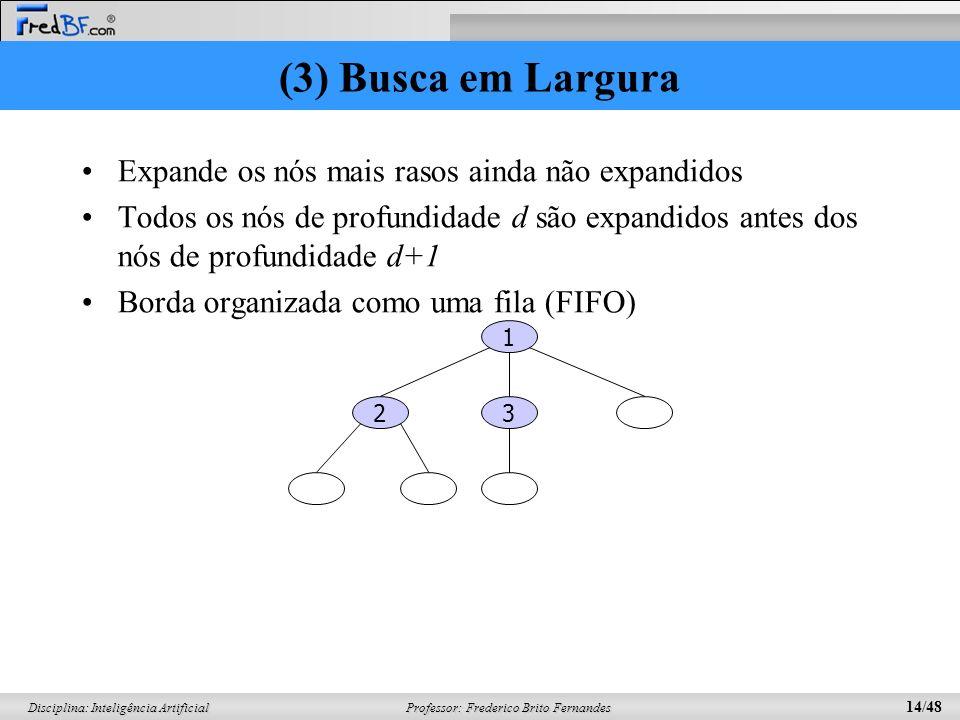 Professor: Frederico Brito Fernandes 14/48 Disciplina: Inteligência Artificial (3) Busca em Largura Expande os nós mais rasos ainda não expandidos Tod
