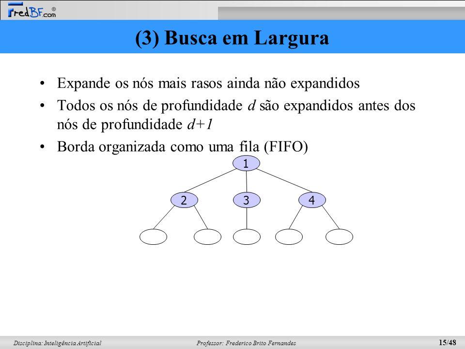 Professor: Frederico Brito Fernandes 15/48 Disciplina: Inteligência Artificial (3) Busca em Largura Expande os nós mais rasos ainda não expandidos Tod
