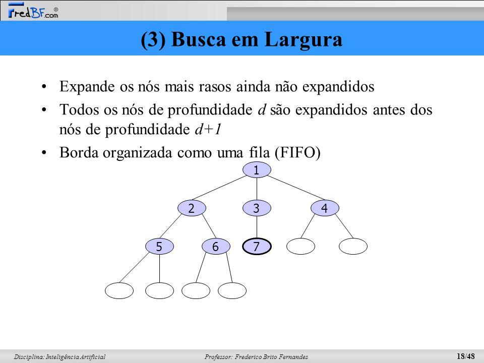 Professor: Frederico Brito Fernandes 18/48 Disciplina: Inteligência Artificial (3) Busca em Largura Expande os nós mais rasos ainda não expandidos Tod