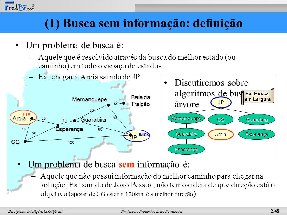 Professor: Frederico Brito Fernandes 33/48 Disciplina: Inteligência Artificial (5) Busca em profundidade Expande o nó mais profundo ainda não expandido Quando encontra um nó que não pode ser expandido, volta para expandir os outros dos níveis mais rasos Borda organizada como uma pilha (LIFO) 1 2 36 54