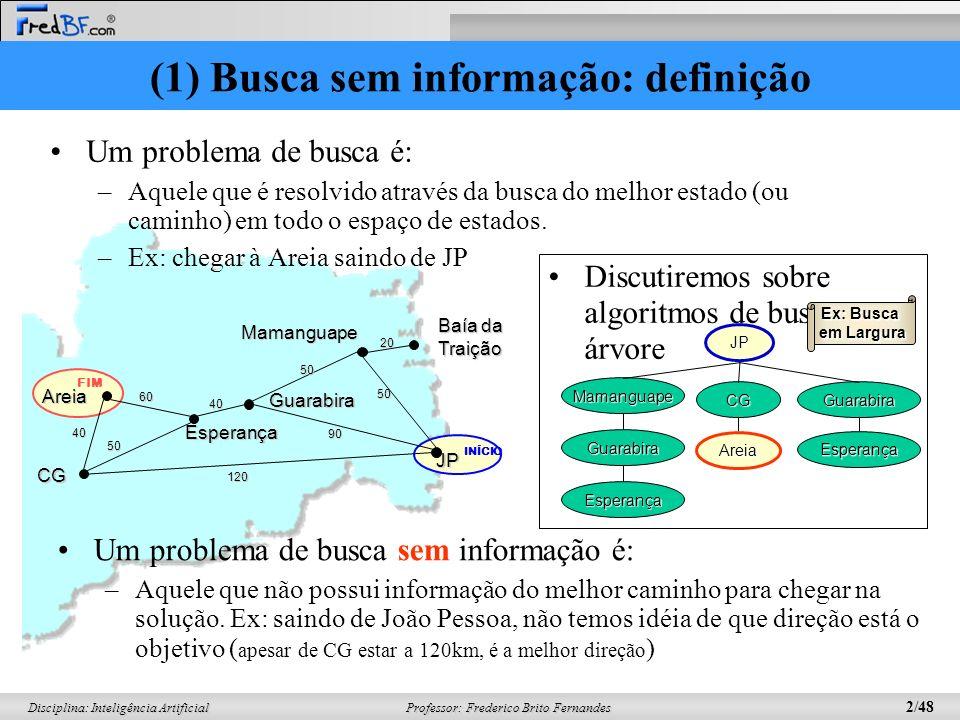 Professor: Frederico Brito Fernandes 43/48 Disciplina: Inteligência Artificial (7) Busca com Profundidade Interativa