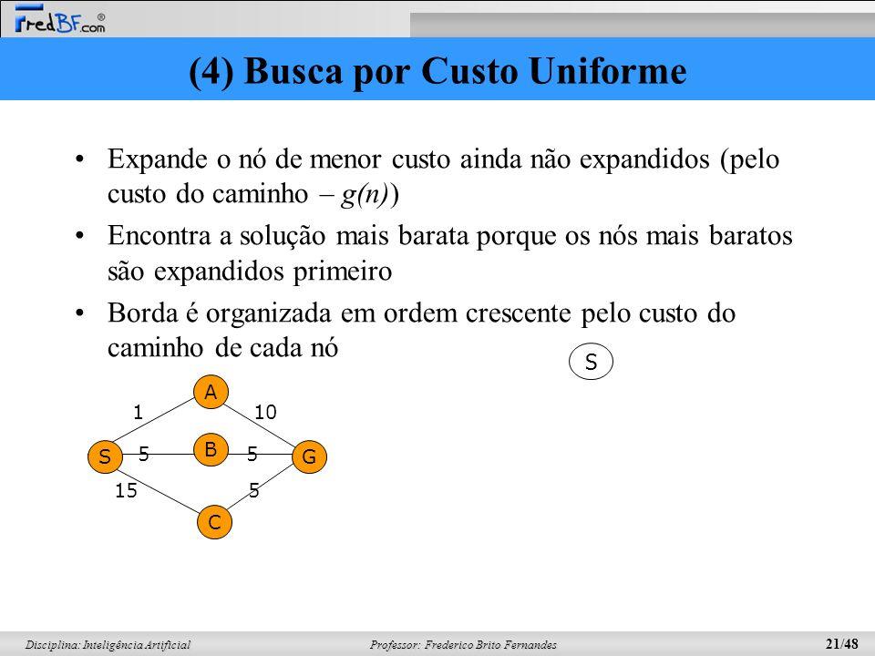 Professor: Frederico Brito Fernandes 21/48 Disciplina: Inteligência Artificial (4) Busca por Custo Uniforme 1 10 S A C B G 15 5 5 5 S Expande o nó de