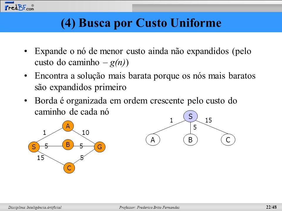 Professor: Frederico Brito Fernandes 22/48 Disciplina: Inteligência Artificial (4) Busca por Custo Uniforme 1 10 S A C B G 15 5 5 5 S BCA 1 5 15 Expan