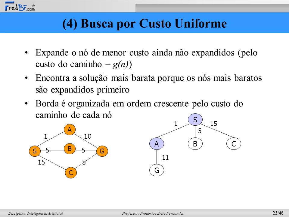 Professor: Frederico Brito Fernandes 23/48 Disciplina: Inteligência Artificial (4) Busca por Custo Uniforme 1 10 S A C B G 15 5 5 5 S BC G A 1 5 15 11