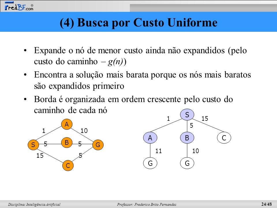 Professor: Frederico Brito Fernandes 24/48 Disciplina: Inteligência Artificial (4) Busca por Custo Uniforme 1 10 S A C B G 15 5 5 5 S BC GG A 1 5 15 1