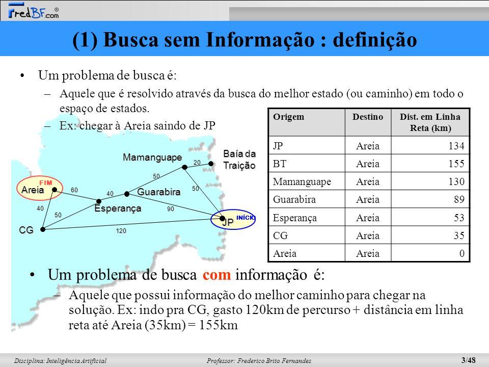 Professor: Frederico Brito Fernandes 14/48 Disciplina: Inteligência Artificial (3) Busca em Largura Expande os nós mais rasos ainda não expandidos Todos os nós de profundidade d são expandidos antes dos nós de profundidade d+1 Borda organizada como uma fila (FIFO) 1 23