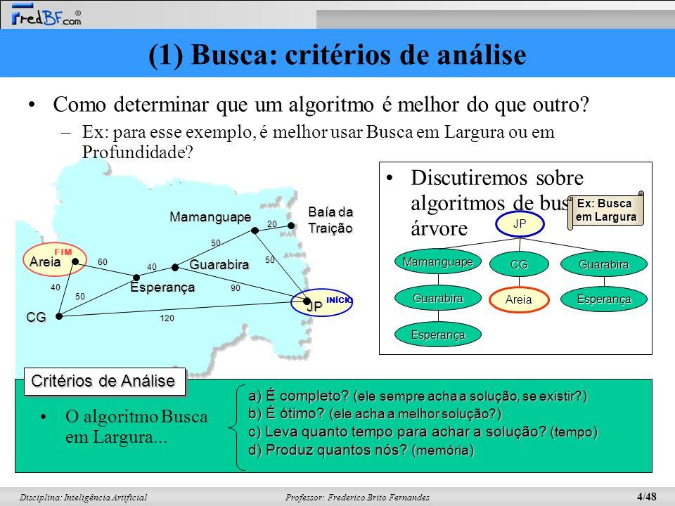 Professor: Frederico Brito Fernandes 15/48 Disciplina: Inteligência Artificial (3) Busca em Largura Expande os nós mais rasos ainda não expandidos Todos os nós de profundidade d são expandidos antes dos nós de profundidade d+1 Borda organizada como uma fila (FIFO) 1 234