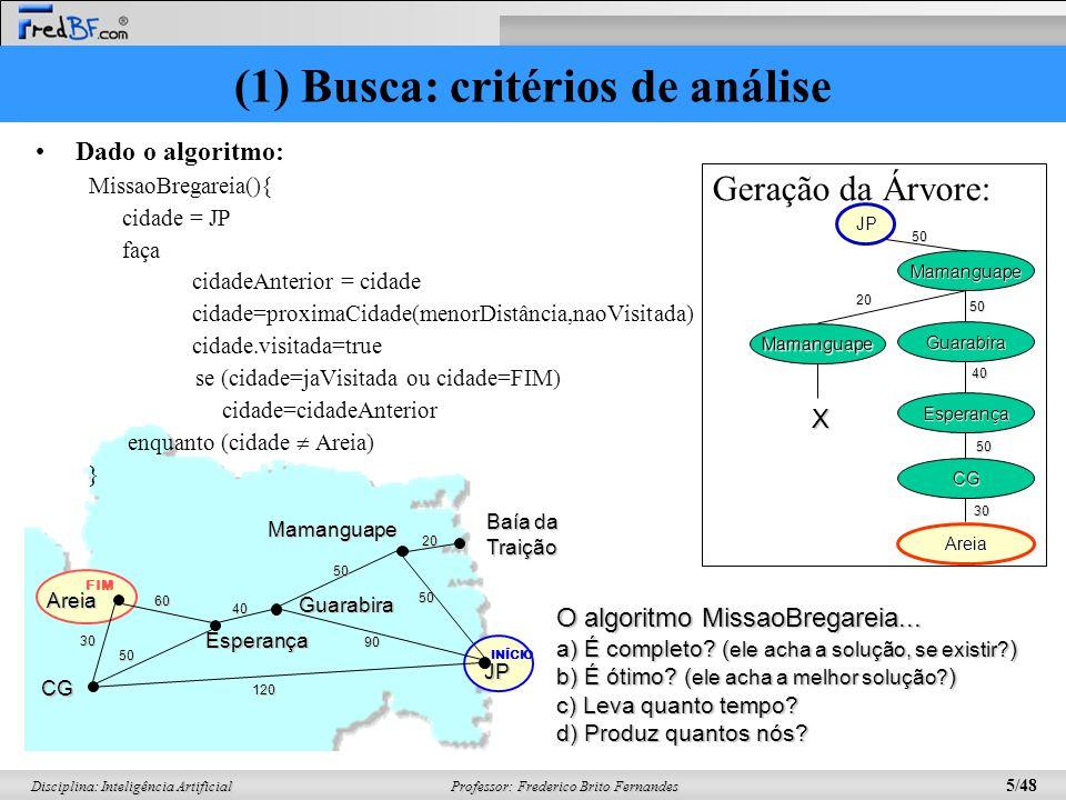 Professor: Frederico Brito Fernandes 5/48 Disciplina: Inteligência Artificial (1) Busca: critérios de análise Geração da Árvore: JP Mamanguape Mamangu