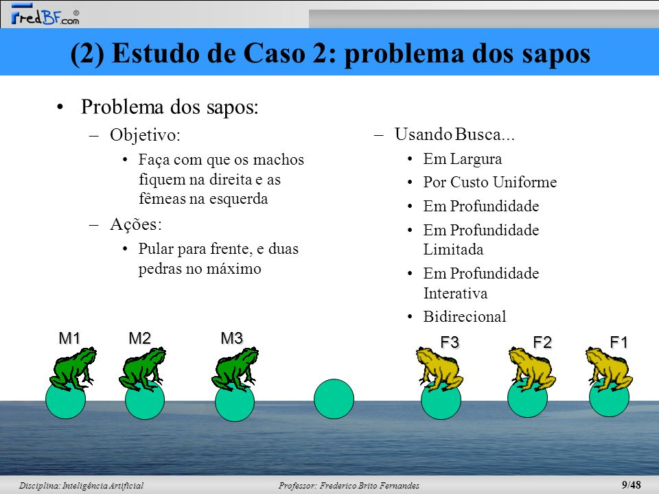 Professor: Frederico Brito Fernandes 9/48 Disciplina: Inteligência Artificial (2) Estudo de Caso 2: problema dos sapos Problema dos sapos: –Objetivo: