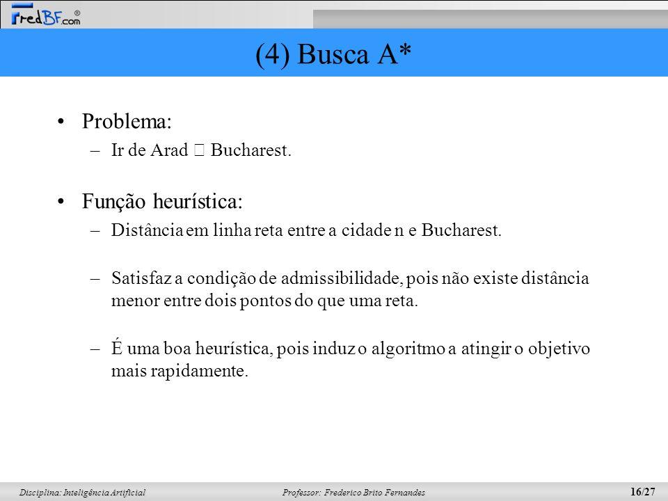 Professor: Frederico Brito Fernandes 16/27 Disciplina: Inteligência Artificial (4) Busca A* Problema: –Ir de Arad Bucharest. Função heurística: –Distâ