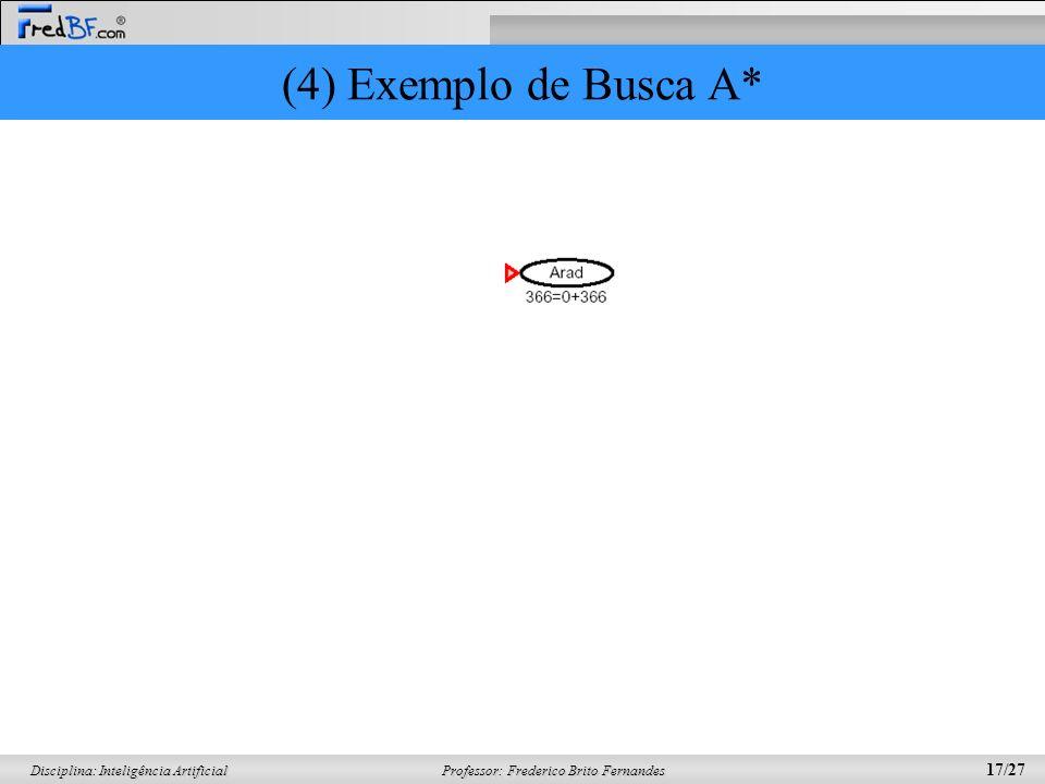 Professor: Frederico Brito Fernandes 17/27 Disciplina: Inteligência Artificial (4) Exemplo de Busca A*