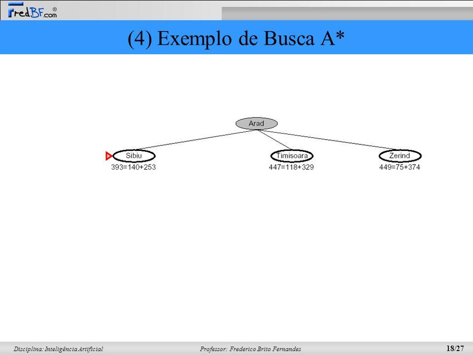 Professor: Frederico Brito Fernandes 18/27 Disciplina: Inteligência Artificial (4) Exemplo de Busca A*