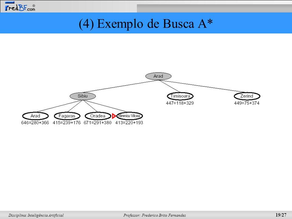 Professor: Frederico Brito Fernandes 19/27 Disciplina: Inteligência Artificial (4) Exemplo de Busca A*