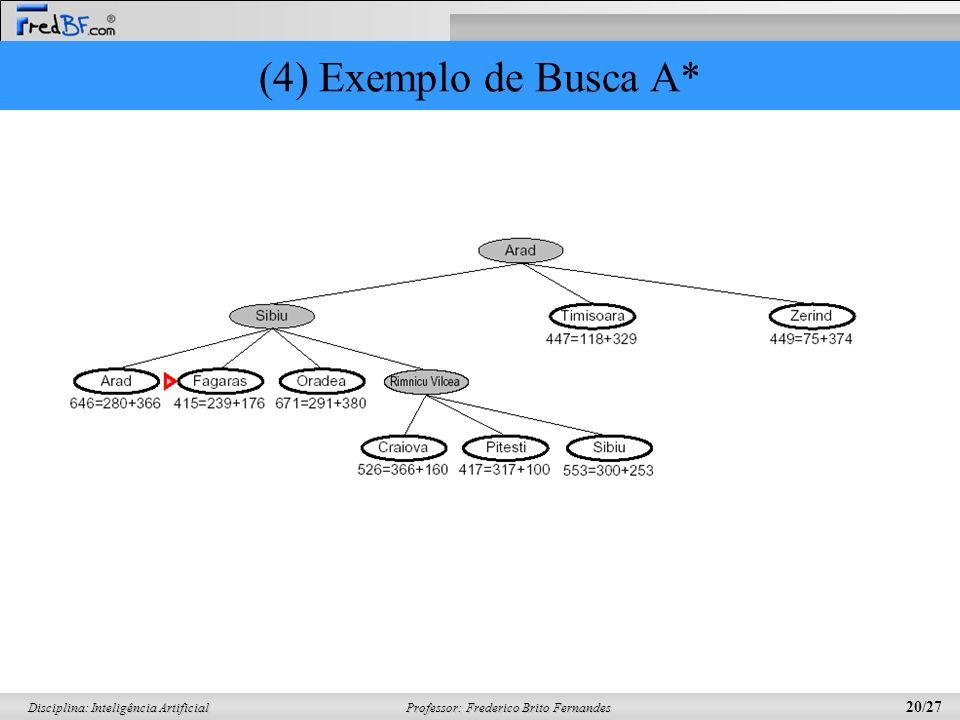 Professor: Frederico Brito Fernandes 20/27 Disciplina: Inteligência Artificial (4) Exemplo de Busca A*
