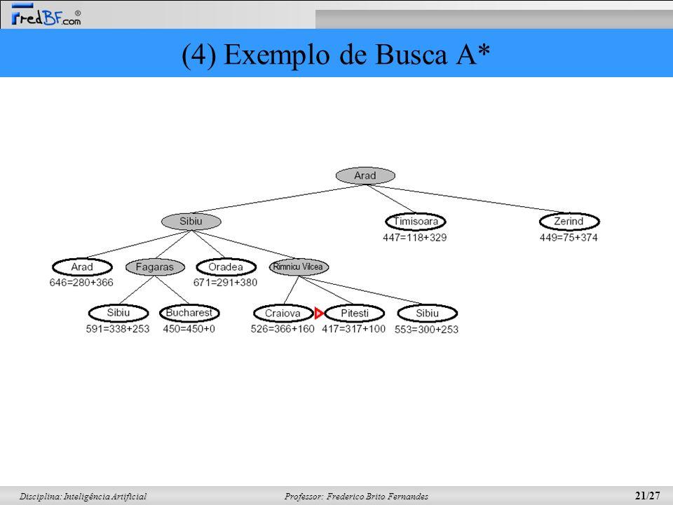 Professor: Frederico Brito Fernandes 21/27 Disciplina: Inteligência Artificial (4) Exemplo de Busca A*
