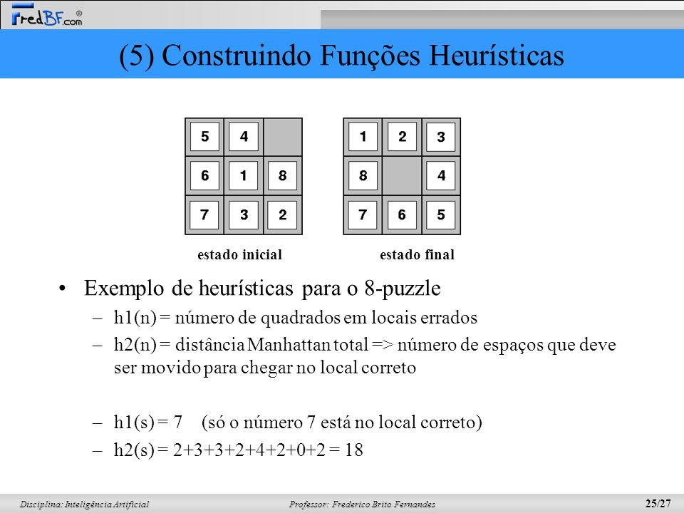 Professor: Frederico Brito Fernandes 25/27 Disciplina: Inteligência Artificial (5) Construindo Funções Heurísticas Exemplo de heurísticas para o 8-puzzle –h1(n) = número de quadrados em locais errados –h2(n) = distância Manhattan total => número de espaços que deve ser movido para chegar no local correto –h1(s) = 7 (só o número 7 está no local correto) –h2(s) = 2+3+3+2+4+2+0+2 = 18 estado inicial estado final