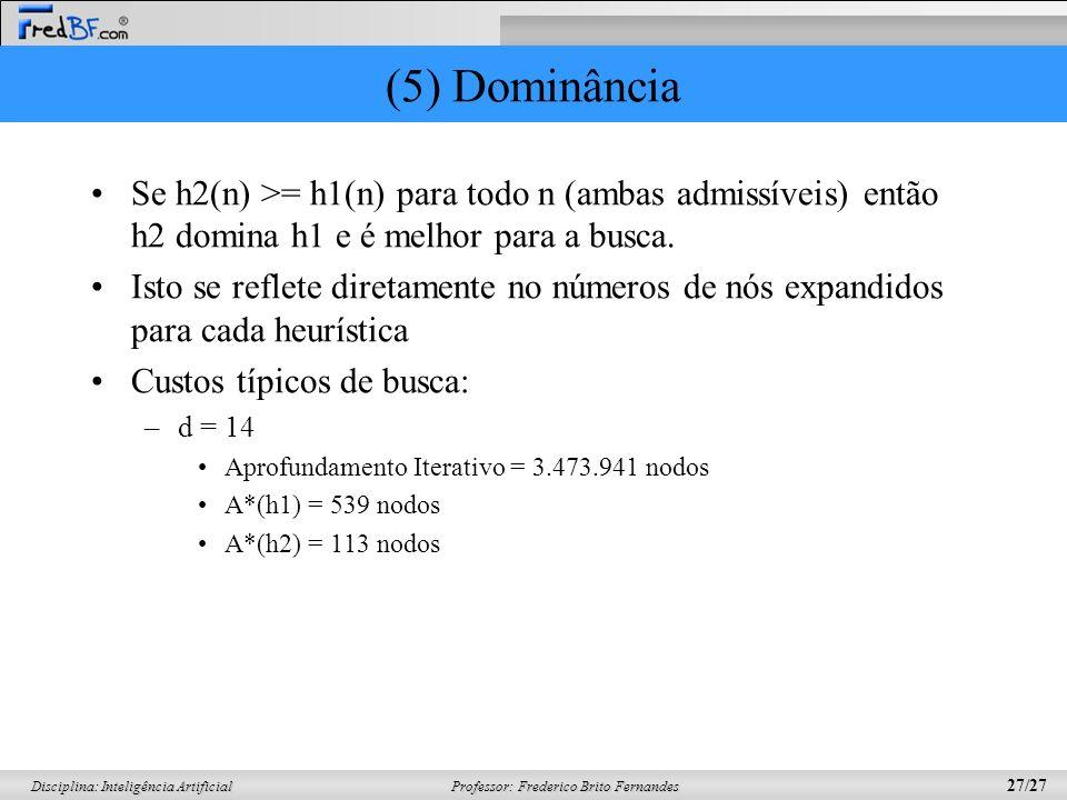 Professor: Frederico Brito Fernandes 27/27 Disciplina: Inteligência Artificial (5) Dominância Se h2(n) >= h1(n) para todo n (ambas admissíveis) então h2 domina h1 e é melhor para a busca.