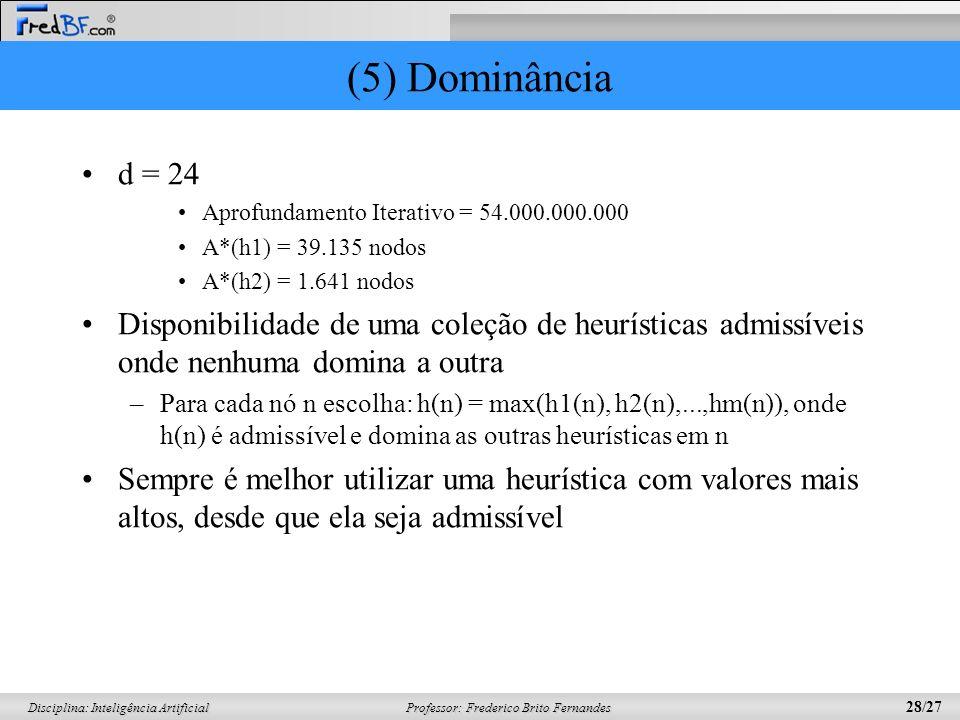 Professor: Frederico Brito Fernandes 28/27 Disciplina: Inteligência Artificial (5) Dominância d = 24 Aprofundamento Iterativo = 54.000.000.000 A*(h1)