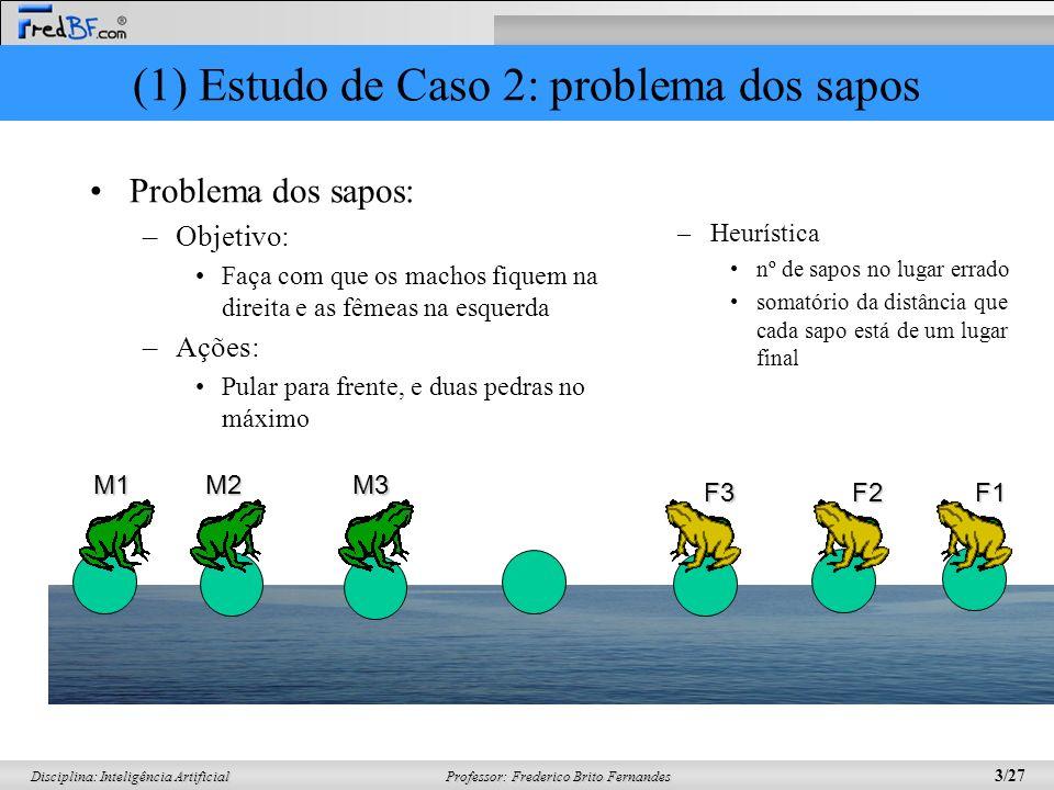 Professor: Frederico Brito Fernandes 3/27 Disciplina: Inteligência Artificial (1) Estudo de Caso 2: problema dos sapos Problema dos sapos: –Objetivo: