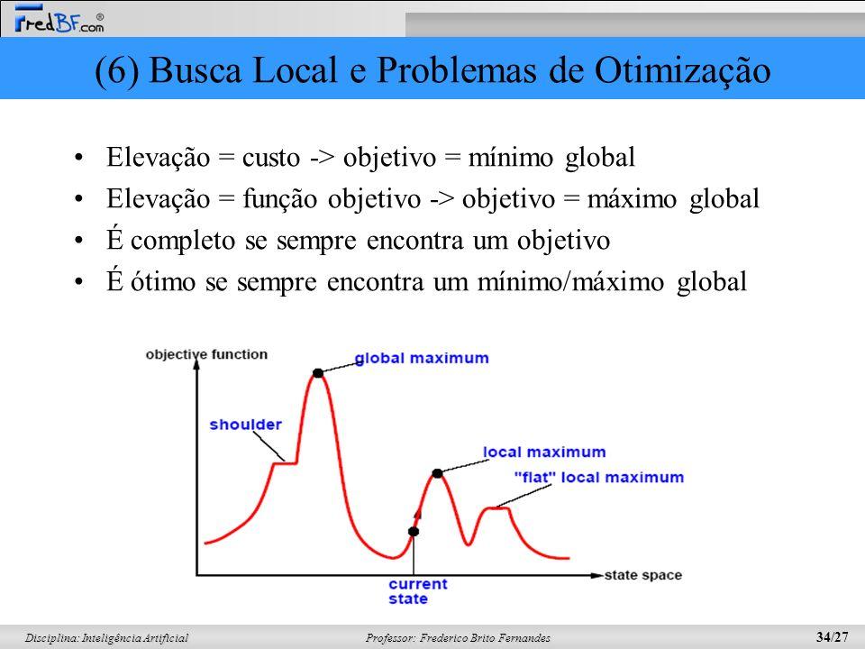 Professor: Frederico Brito Fernandes 34/27 Disciplina: Inteligência Artificial (6) Busca Local e Problemas de Otimização Elevação = custo -> objetivo