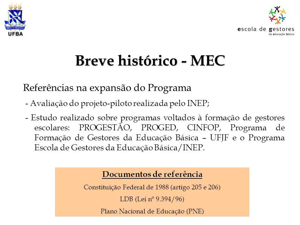 Breve histórico - MEC Referências na expansão do Programa - Avaliação do projeto-piloto realizada pelo INEP; - Estudo realizado sobre programas voltad
