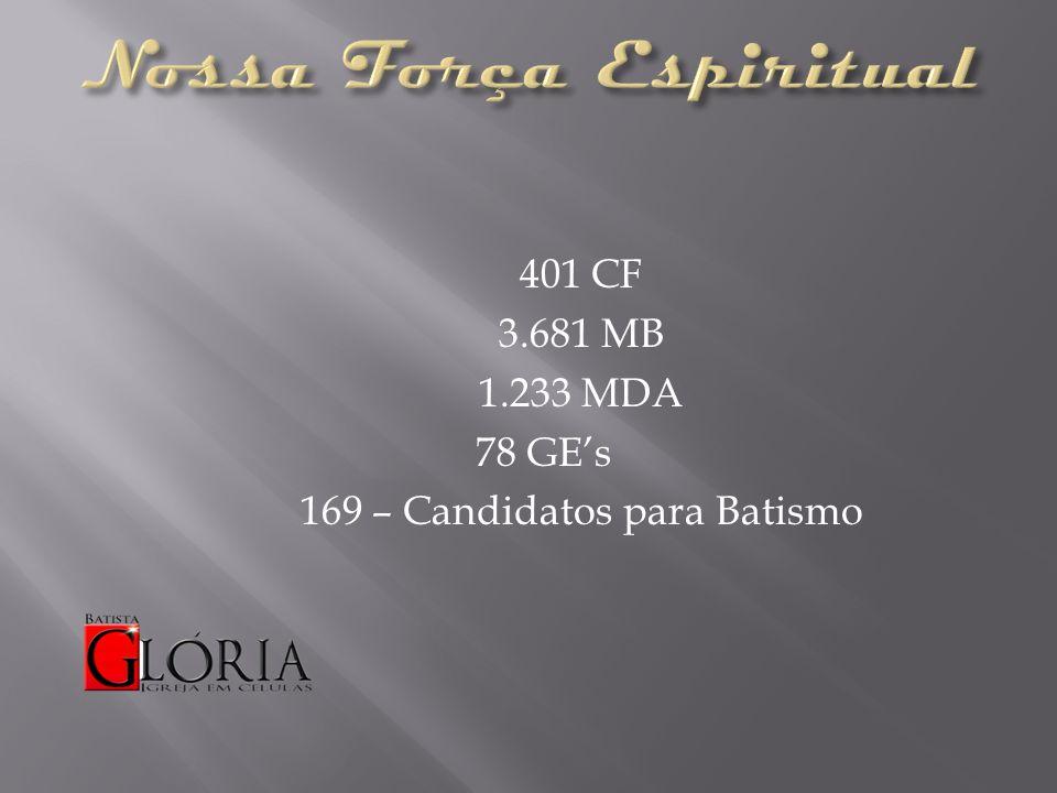 401 CF 3.681 MB 1.233 MDA 78 GEs 169 – Candidatos para Batismo