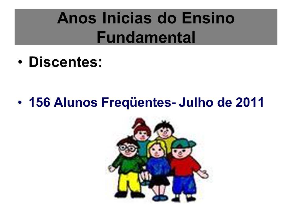 Anos Inicias do Ensino Fundamental Discentes: 156 Alunos Freqüentes- Julho de 2011