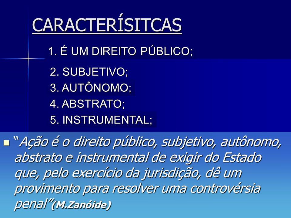CARACTERÍSITCAS 2. SUBJETIVO; 1. É UM DIREITO PÚBLICO; 3. AUTÔNOMO; 5. INSTRUMENTAL; 4. ABSTRATO; Ação é o direito público, subjetivo, autônomo, abstr