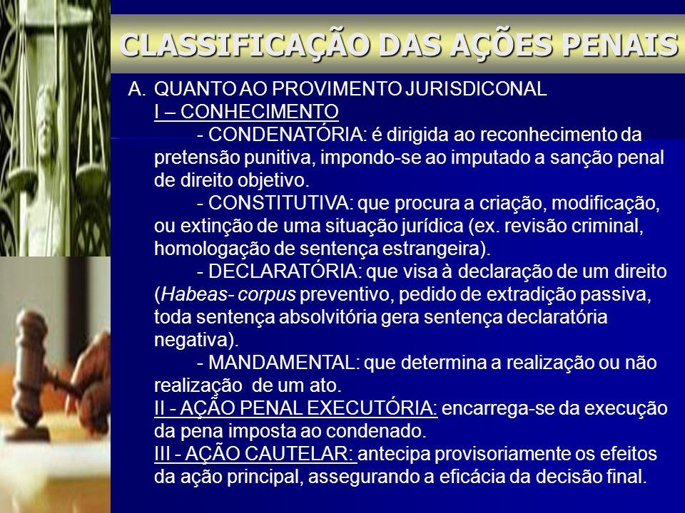 CLASSIFICAÇÃO DAS AÇÕES PENAIS A.QUANTO AO PROVIMENTO JURISDICONAL I – CONHECIMENTO - CONDENATÓRIA: é dirigida ao reconhecimento da pretensão punitiva
