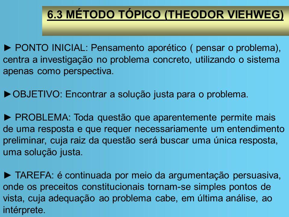 6.3 MÉTODO TÓPICO (THEODOR VIEHWEG) PONTO INICIAL: Pensamento aporético ( pensar o problema), centra a investigação no problema concreto, utilizando o