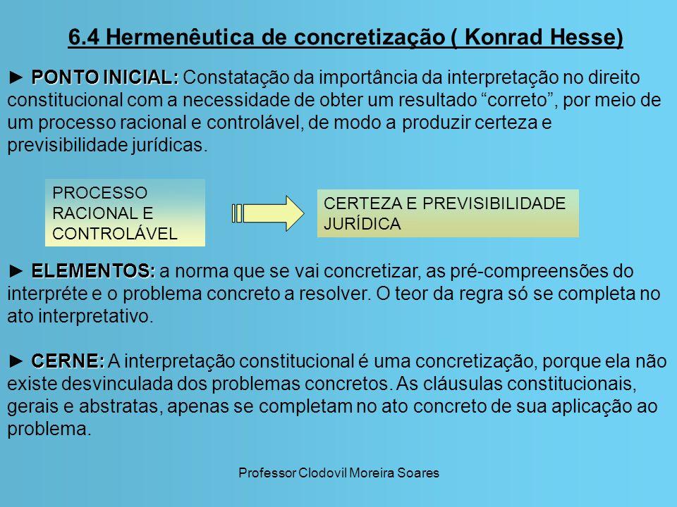 Professor Clodovil Moreira Soares 6.4 Hermenêutica de concretização ( Konrad Hesse) PONTO INICIAL: PONTO INICIAL: Constatação da importância da interp
