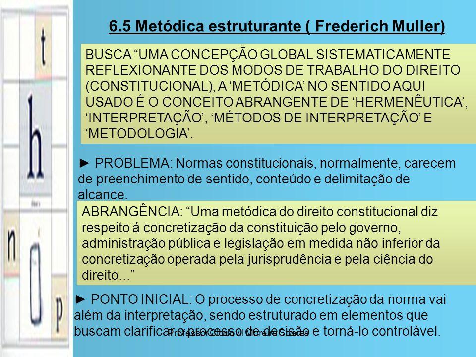 Professor Clodovil Moreira Soares 6.5 Metódica estruturante ( Frederich Muller) BUSCA UMA CONCEPÇÃO GLOBAL SISTEMATICAMENTE REFLEXIONANTE DOS MODOS DE