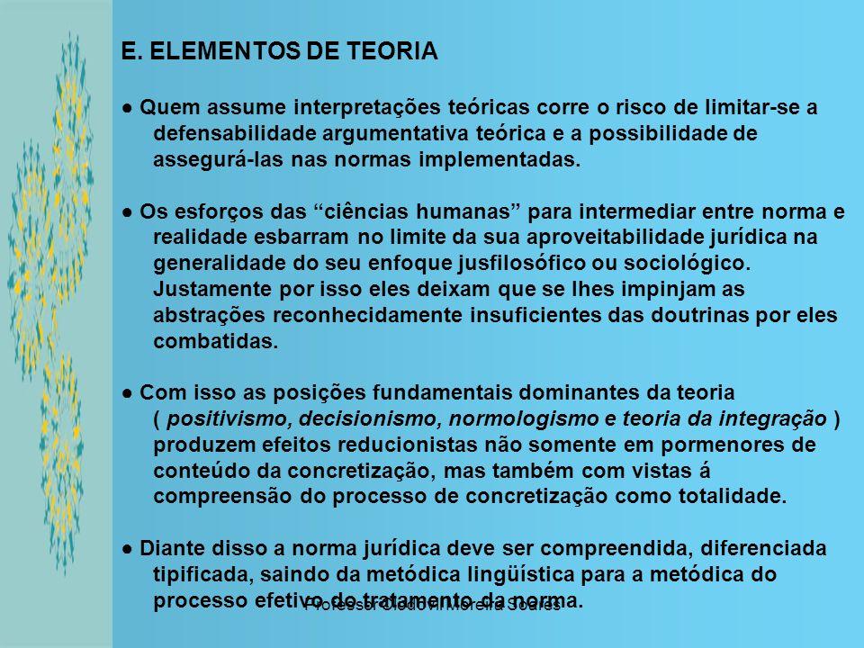 Professor Clodovil Moreira Soares E. ELEMENTOS DE TEORIA Quem assume interpretações teóricas corre o risco de limitar-se a defensabilidade argumentati