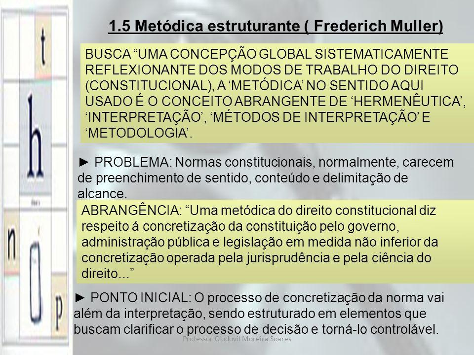 Professor Clodovil Moreira Soares 1.5 Metódica estruturante ( Frederich Muller) BUSCA UMA CONCEPÇÃO GLOBAL SISTEMATICAMENTE REFLEXIONANTE DOS MODOS DE