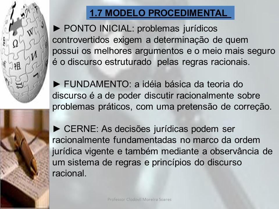 Professor Clodovil Moreira Soares PONTO INICIAL: problemas jurídicos controvertidos exigem a determinação de quem possui os melhores argumentos e o me