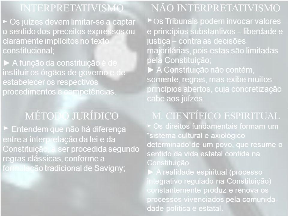 M. CIENTÍFICO ESPIRITUAL Os direitos fundamentais formam um sistema cultural e axiológico determinadode um povo, que resume o sentido da vida estatal