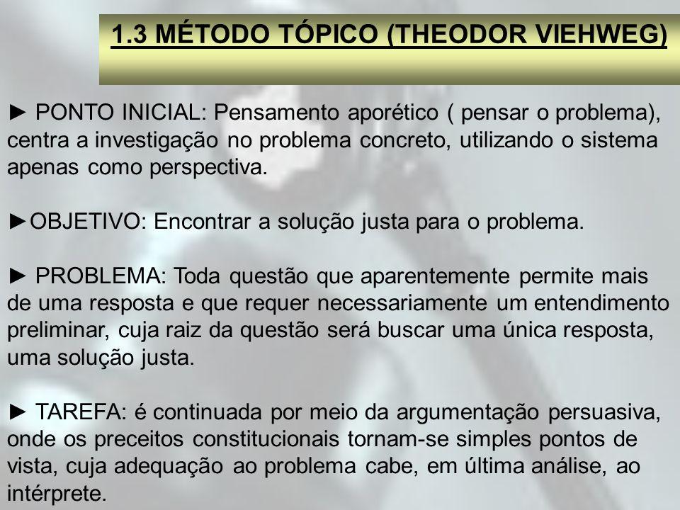 1.3 MÉTODO TÓPICO (THEODOR VIEHWEG) PONTO INICIAL: Pensamento aporético ( pensar o problema), centra a investigação no problema concreto, utilizando o