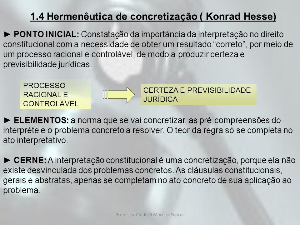 Professor Clodovil Moreira Soares 1.4 Hermenêutica de concretização ( Konrad Hesse) PONTO INICIAL: PONTO INICIAL: Constatação da importância da interp