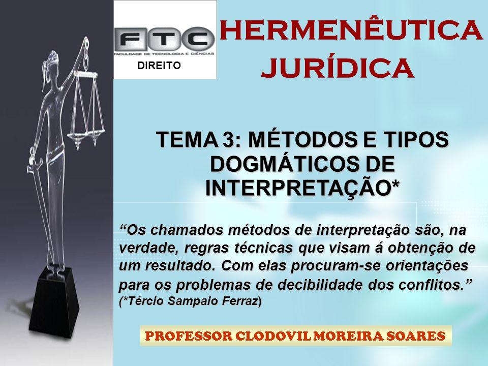 HERMENÊUTICA JURÍDICA PROFESSOR CLODOVIL MOREIRA SOARES DIREITO TEMA 3: MÉTODOS E TIPOS DOGMÁTICOS DE INTERPRETAÇÃO* Os chamados métodos de interpreta