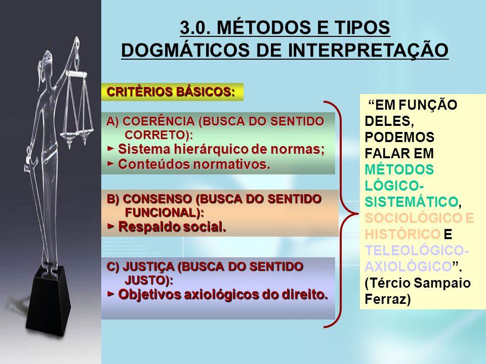 3.0. MÉTODOS E TIPOS DOGMÁTICOS DE INTERPRETAÇÃO CRITÉRIOS BÁSICOS: A) COERÊNCIA (BUSCA DO SENTIDO CORRETO): Sistema hierárquico de normas; Sistema hi