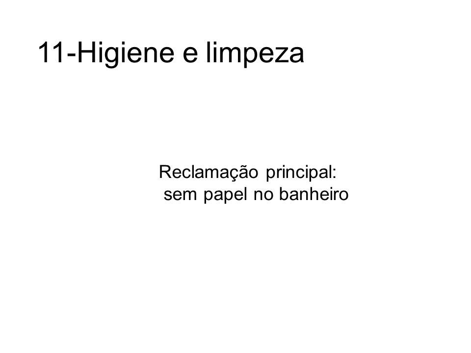 11-Higiene e limpeza Reclamação principal: sem papel no banheiro