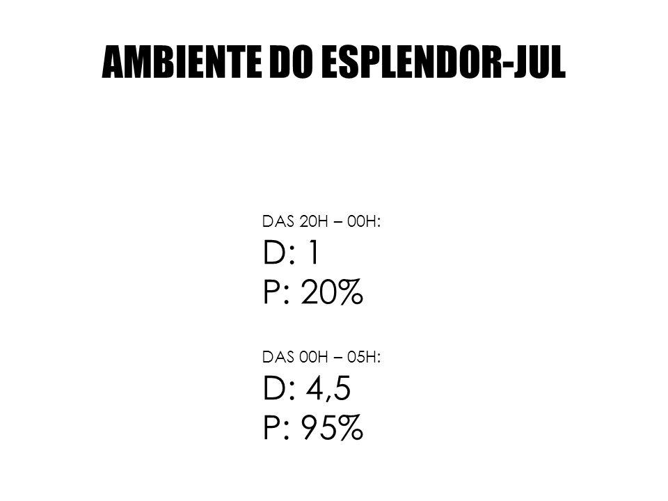 AMBIENTE DO ESPLENDOR-JUL DAS 20H – 00H: D: 1 P: 20% DAS 00H – 05H: D: 4,5 P: 95%