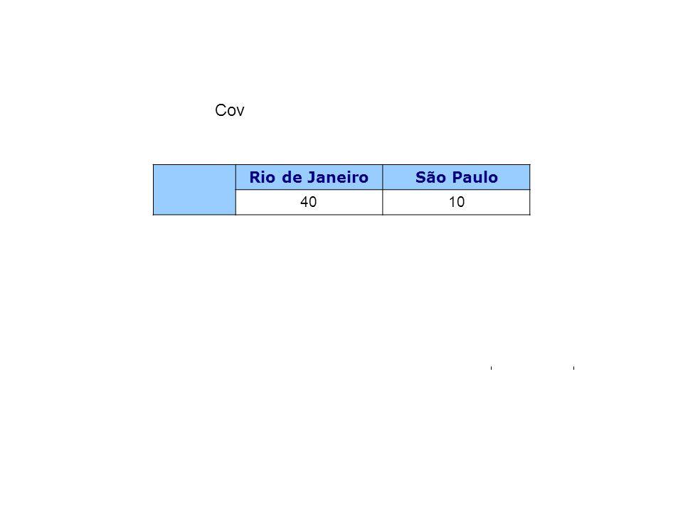 Rio de JaneiroSão Paulo 4010 Cov