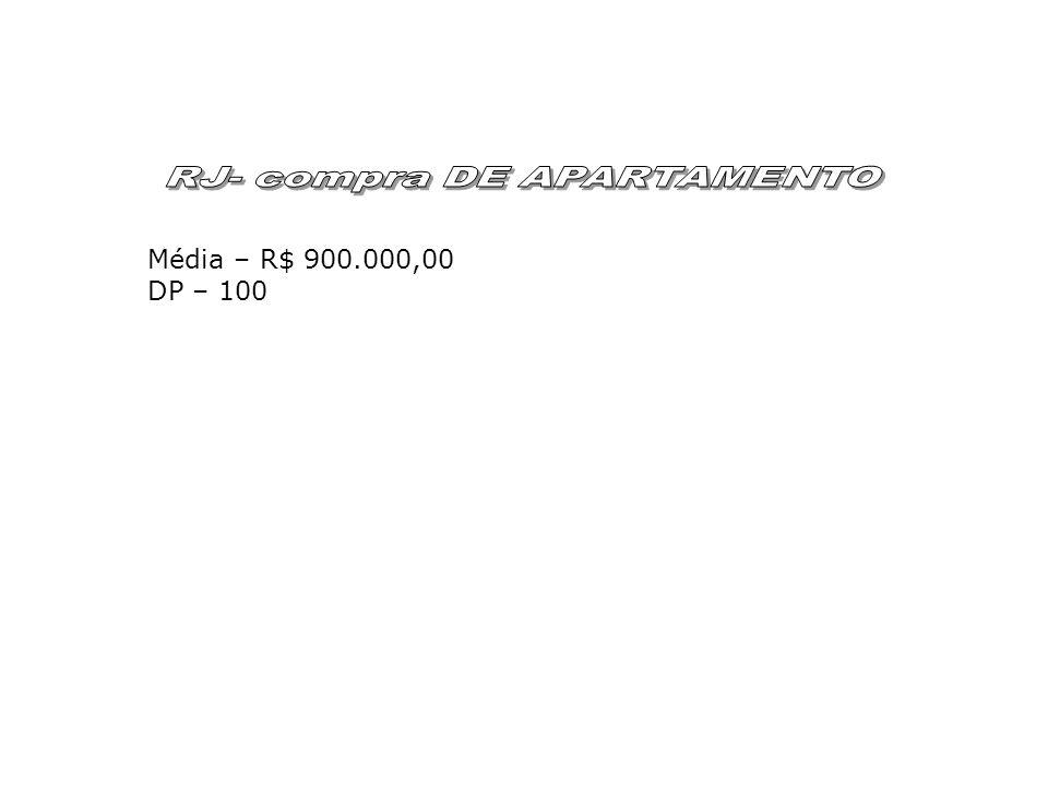 Média – R$ 900.000,00 DP – 100