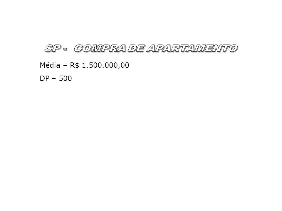 Média – R$ 1.500.000,00 DP – 500