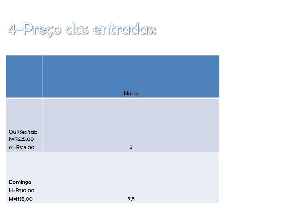 Notas Qui/Sex/sab h=R$25,00 m=R$15,003 Domingo H=R$10,00 M=R$5,009,5