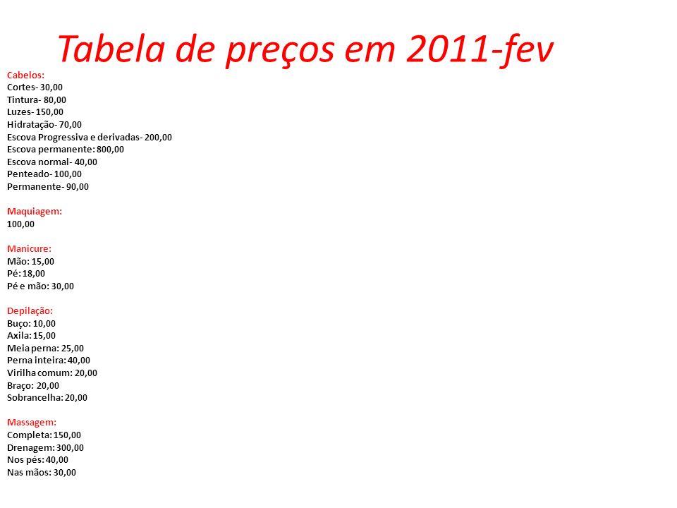 Tabela de preços em 2011-fev Cabelos: Cortes- 30,00 Tintura- 80,00 Luzes- 150,00 Hidratação- 70,00 Escova Progressiva e derivadas- 200,00 Escova perma