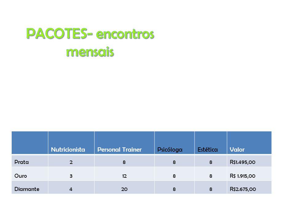 NutricionistaPersonal TrainerPsicólogaEstéticaValor Prata2888R$1.495,00 Ouro31288R$ 1.915,00 Diamante42088R$2.675,00