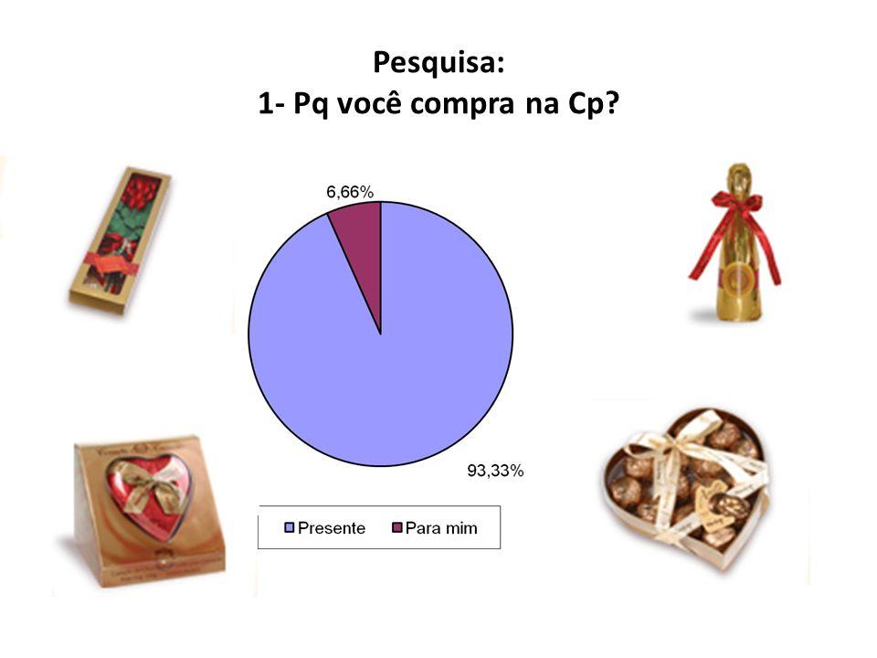 Pesquisa: 1- Pq você compra na Cp?