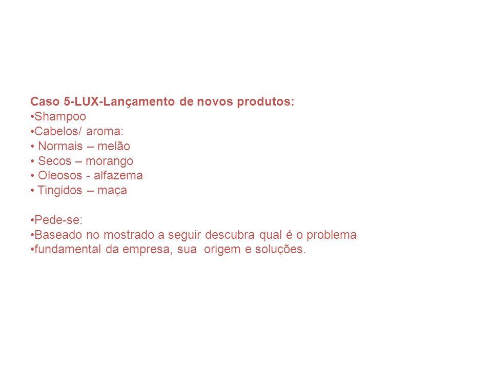 Caso 5-LUX-Lançamento de novos produtos: Shampoo Cabelos/ aroma: Normais – melão Secos – morango Oleosos - alfazema Tingidos – maça Pede-se: Baseado n